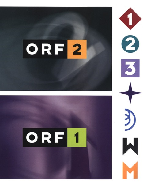 ORF idents